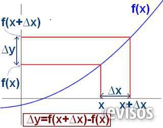 Matematicas para preuniversitarios. clases individuales en