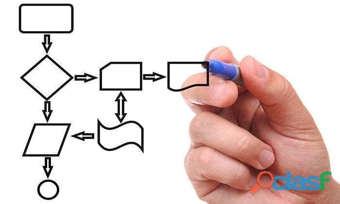 Consultoría en gestión de procesos y tecnología