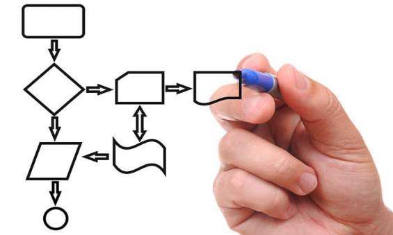Consultoría en gestión de procesos y tecnología en lima