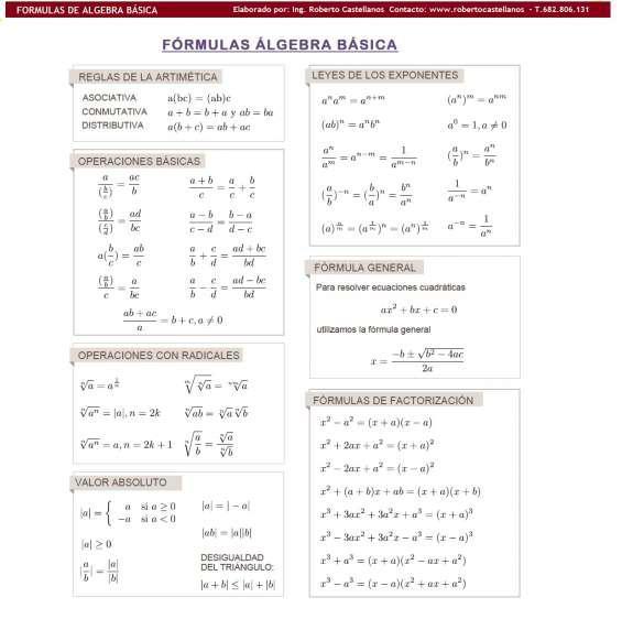 Clases estadistica, fisica, qumica, matematica financiera,