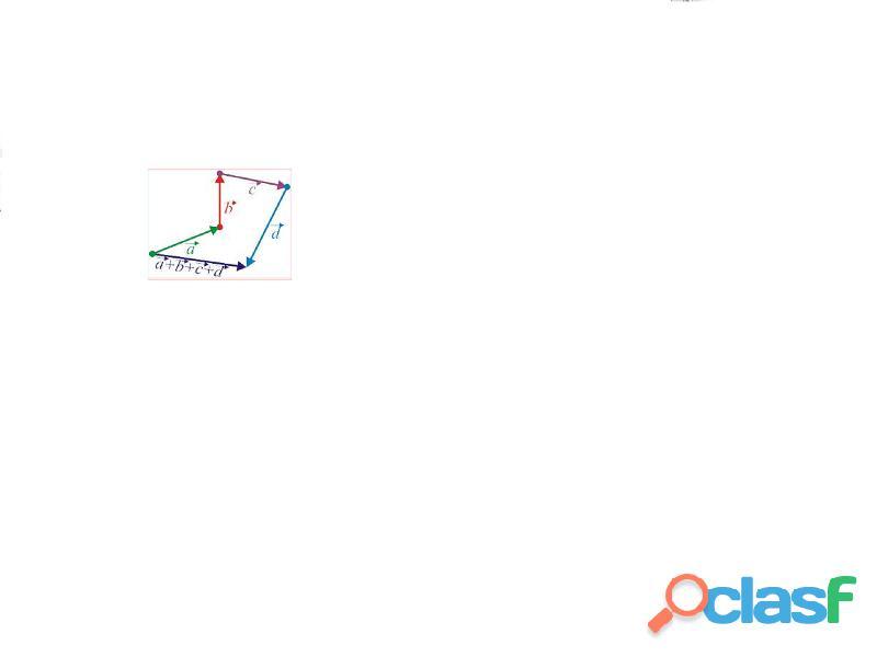 Clases de matematica,fisica y rm. nivel pre y secundaria