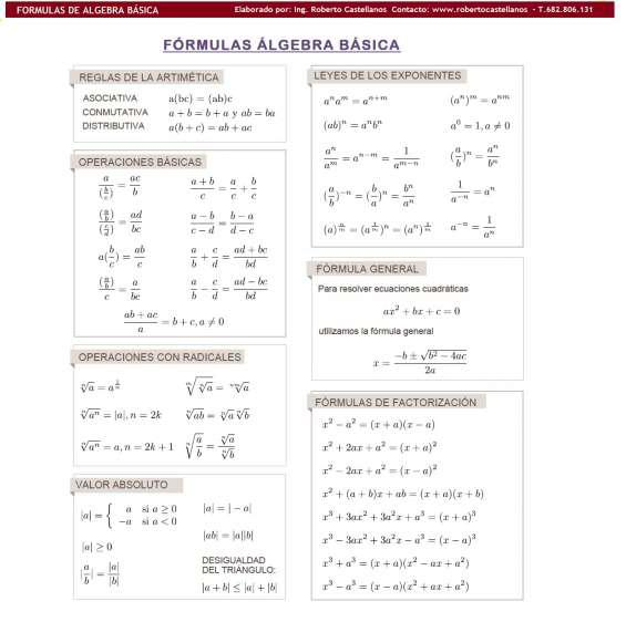Clases de matematica financiera, estadistica, fisica,