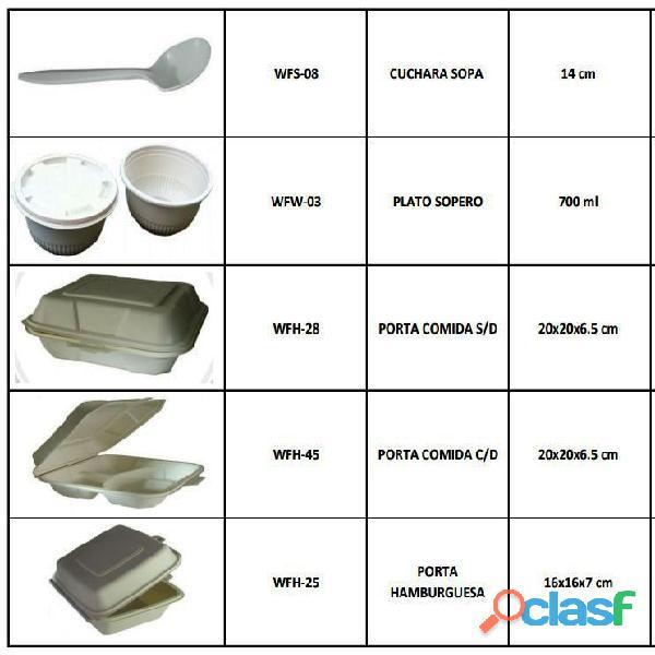 Biodegradables platos bandejas bowls contenedores vasos cubiertos lima perú para delivery