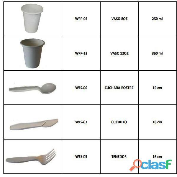 Vasos y cubiertos biodegradables ecológicos lima perú para alimentos con certificación fda lima perú