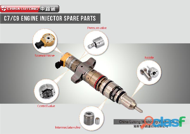 Inyeccion diesel heui