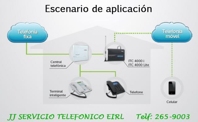 Base celular gsm - base celular para locutorio - licea gsm