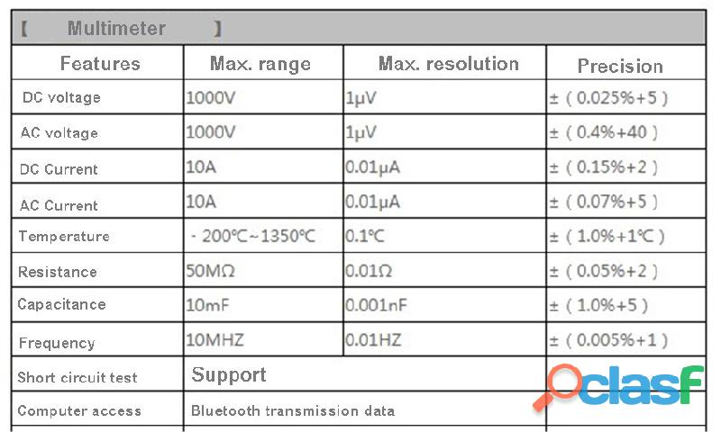 CEM DT 9989 Multímetro True RMS, Osciloscopio, bluetooth, IP67, CAT III 11