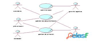 Dicto clases de RUP, UML 1